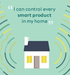 Discover how our smart home solutions make your life easier.
